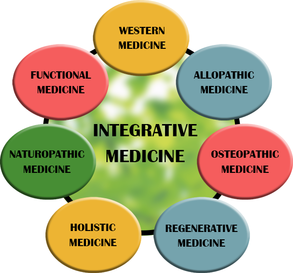 Integrative Medicine – Atwater Medical Group